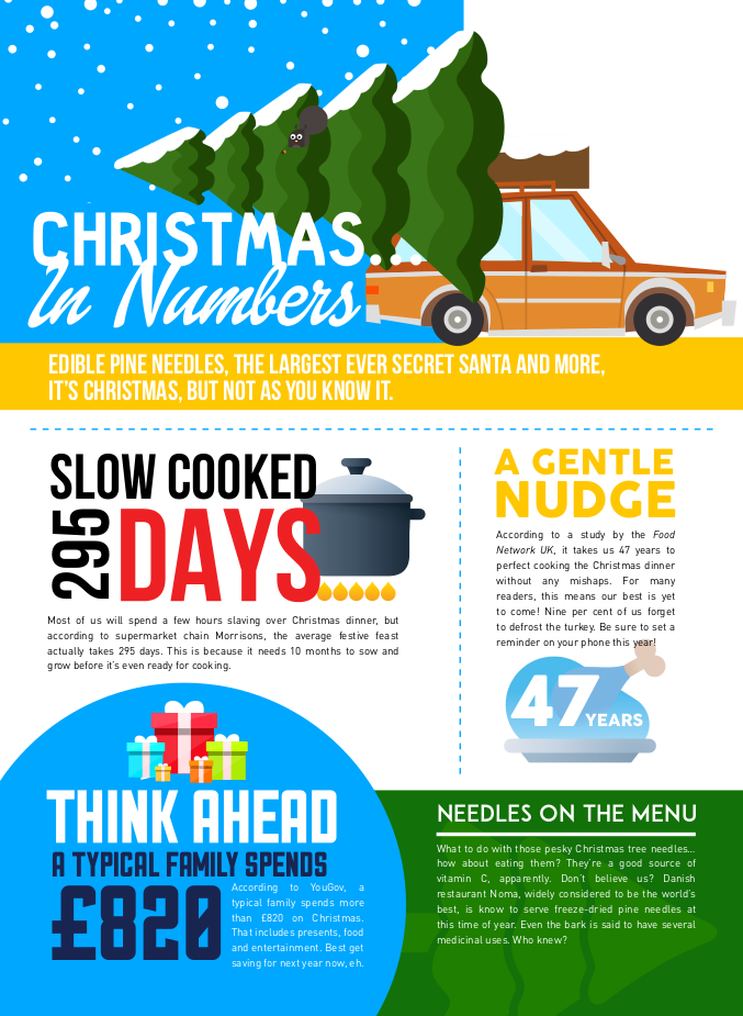 Christmas-in-numbers-cover