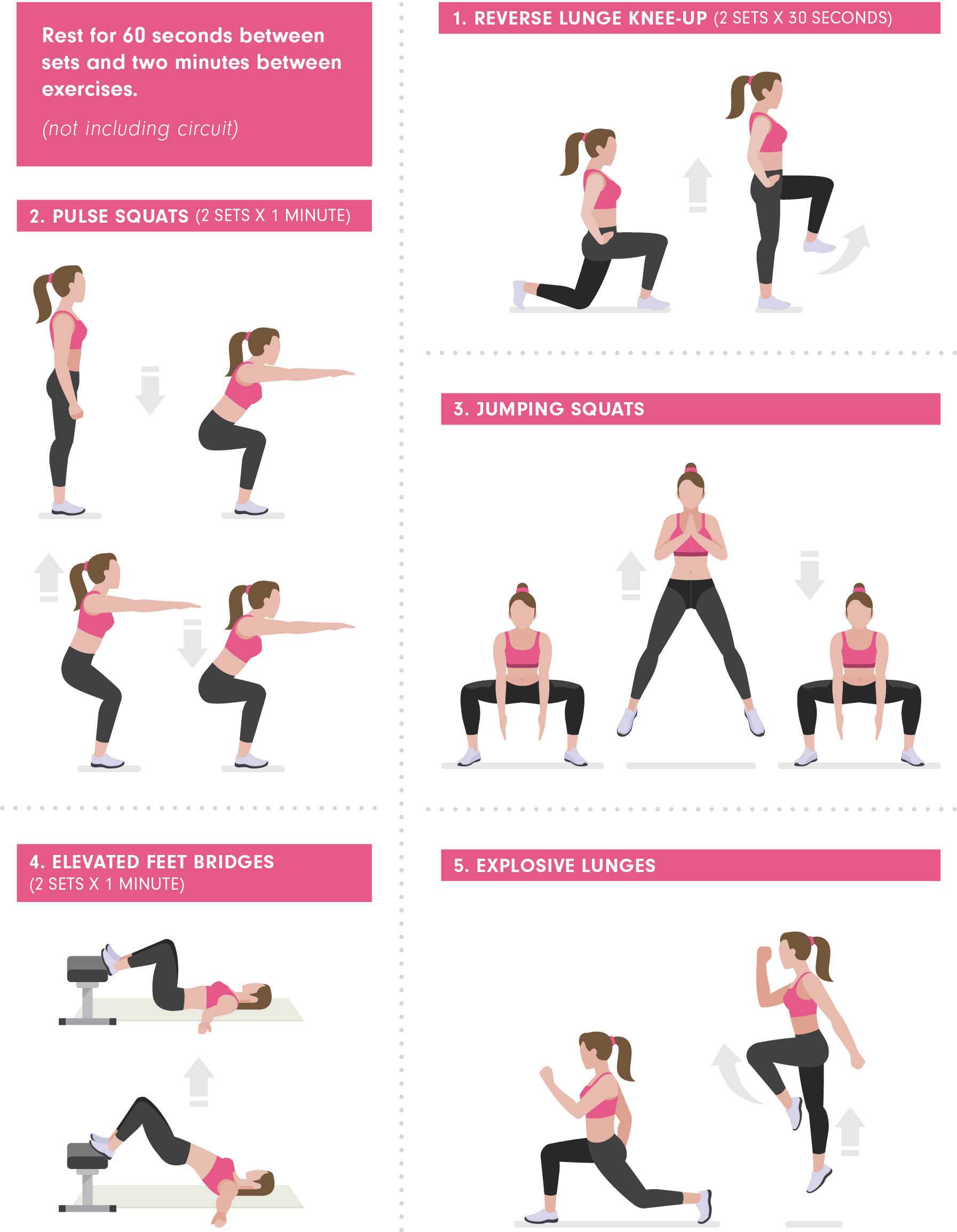 15-Minute Workout with Krissy Cela. Lower body workout: 1. Reverse lunge knee-up (2 sets x 30 seconds) 2. Pulse squats (2 sets x 1 minute) 3. Jumping squats 4. Elevated feet bridges (2 sets x 1 minute) 5. Explosive lunges