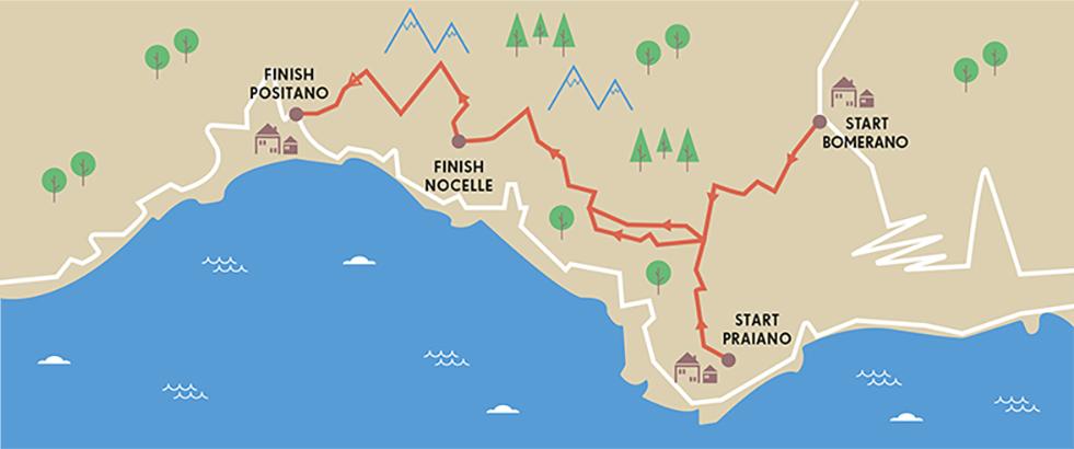 RUNNING ROUTE MAP AMALFI COAST