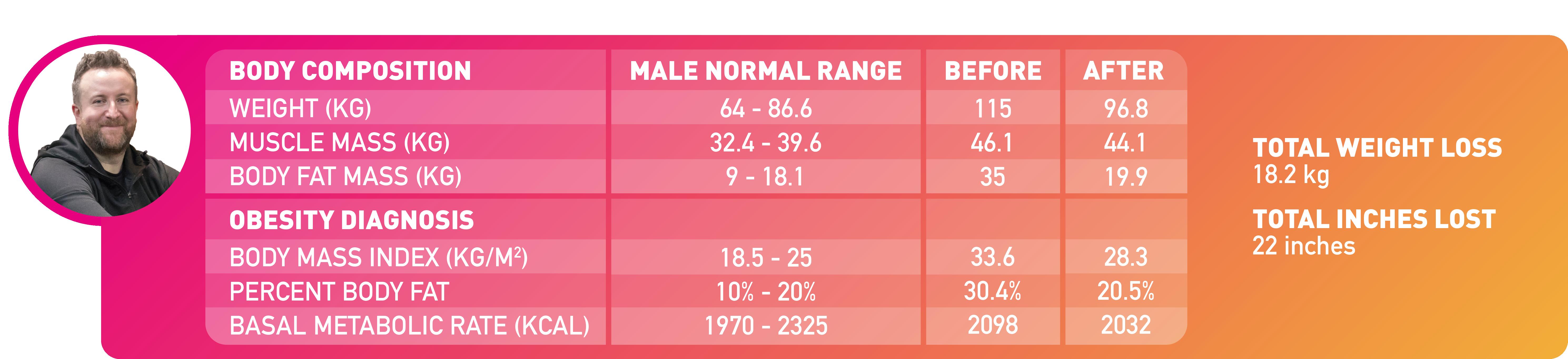 body transformation results simon